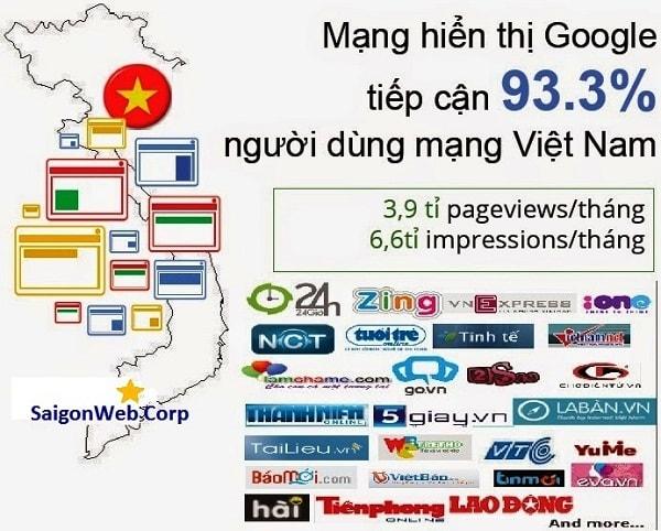 Độ phủ quảng cáo Google rất rộng