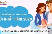 Chế độ thai sản cho nữ mới nhất người lao động cần biết 2